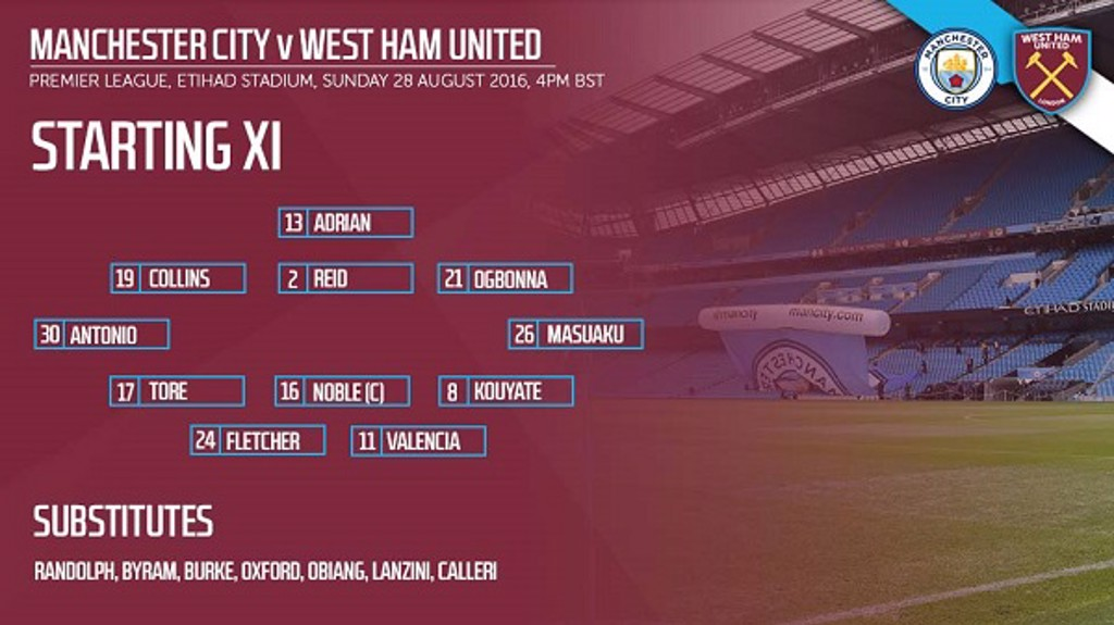 HAMMERS XI