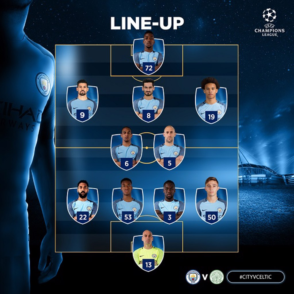 STARTING XI: How the Blues may line up...