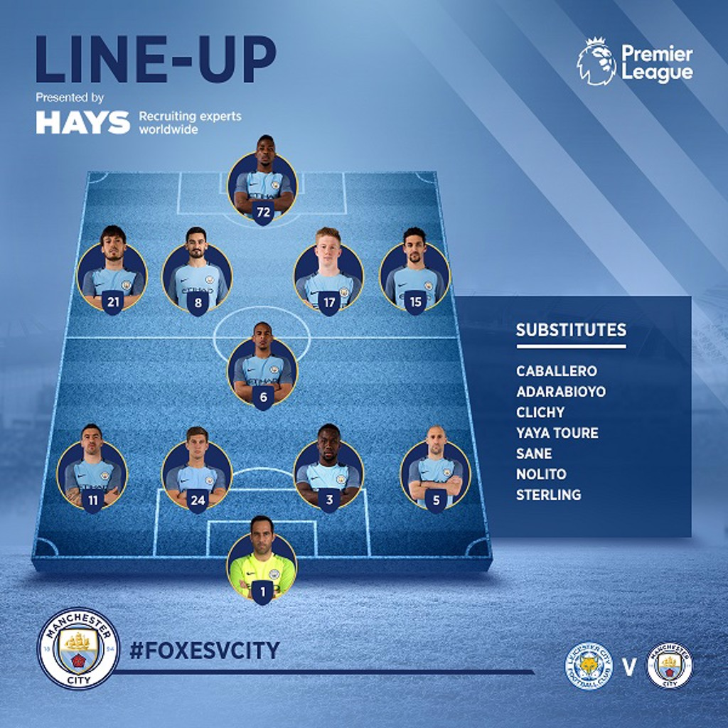 LINE-UP: City's starting XI