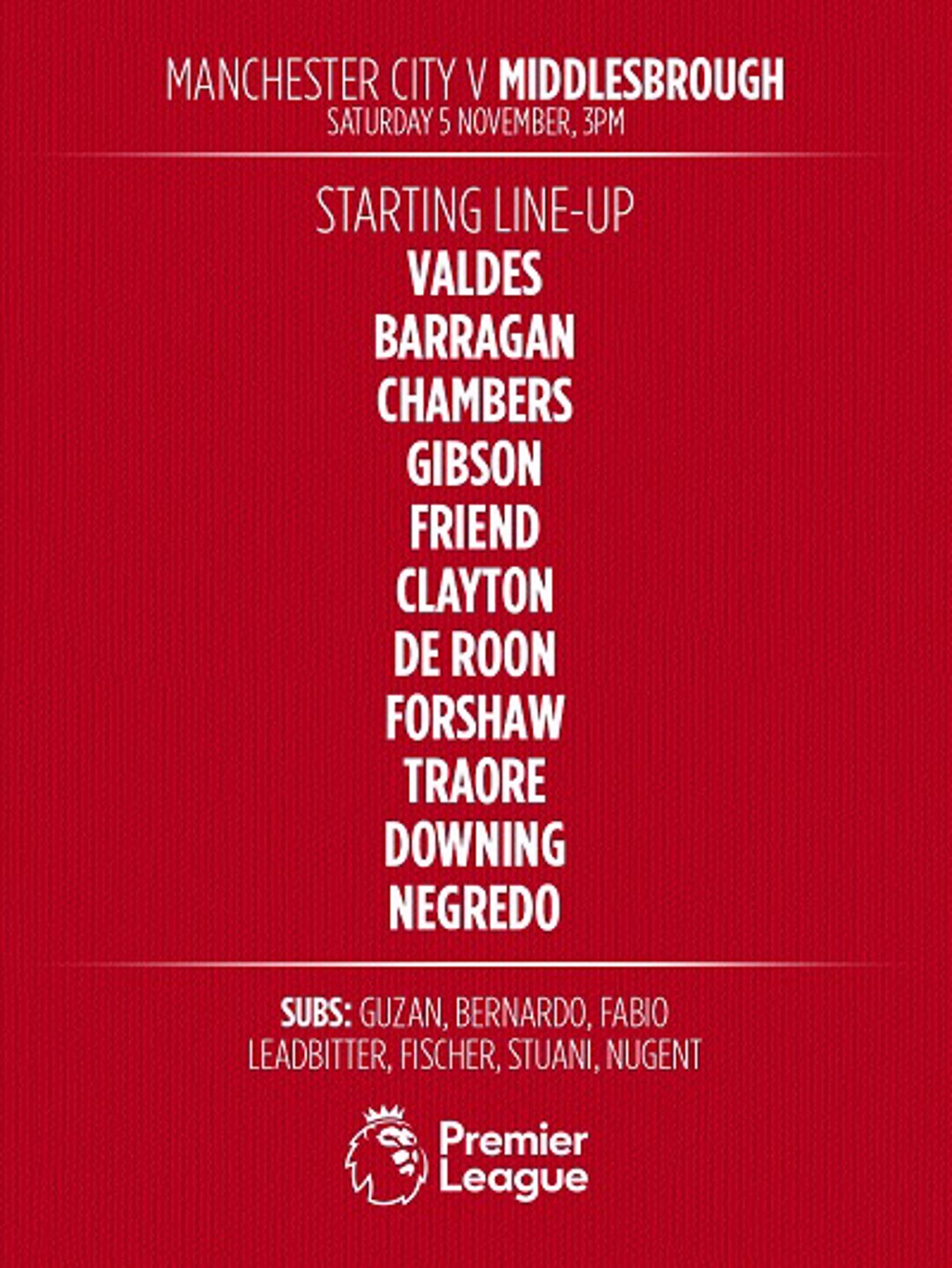 BORO XI: How the Teessiders line up
