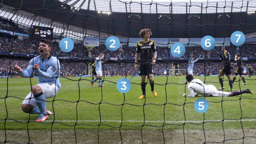 MOMENT IN TIME: A picture from City v Chelsea in 2013