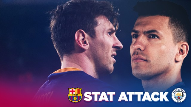STAT ATTACK: Messi or Aguero? Who will shine in the Nou Camp?