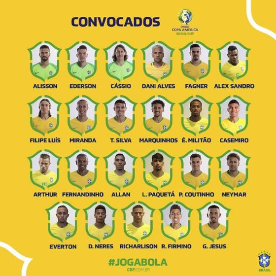 Brazil squad