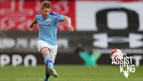 Todas las asistencias de De Bruyne en la Premier League 19/20