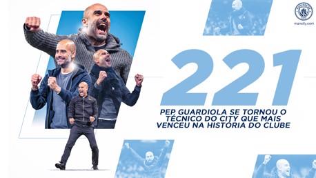 Guardiola bate novo recorde do clube após vitória do Chelsea